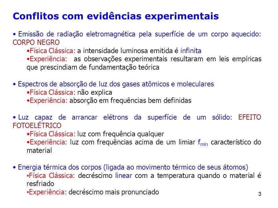 Conflitos com evidências experimentais