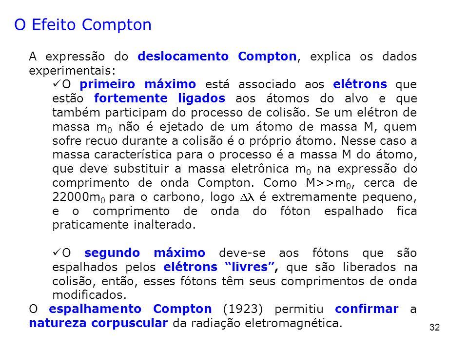 O Efeito Compton A expressão do deslocamento Compton, explica os dados experimentais: