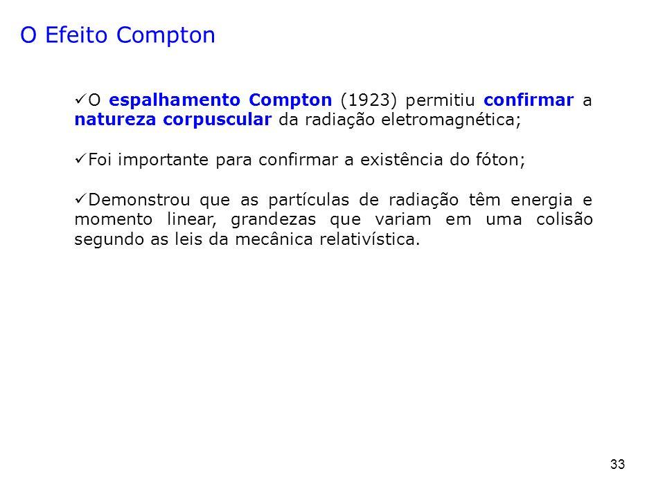 O Efeito Compton O espalhamento Compton (1923) permitiu confirmar a natureza corpuscular da radiação eletromagnética;