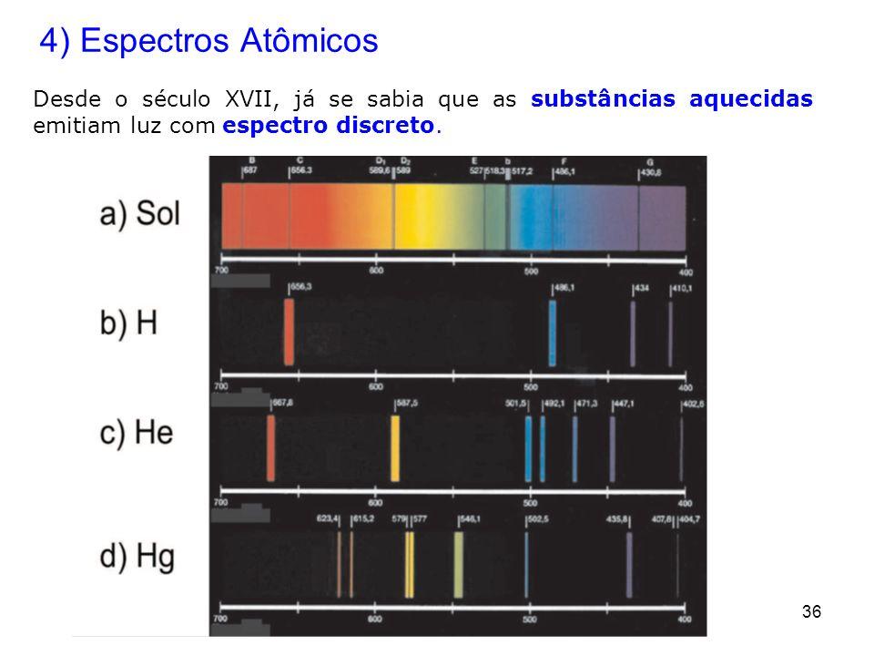4) Espectros Atômicos Desde o século XVII, já se sabia que as substâncias aquecidas emitiam luz com espectro discreto.
