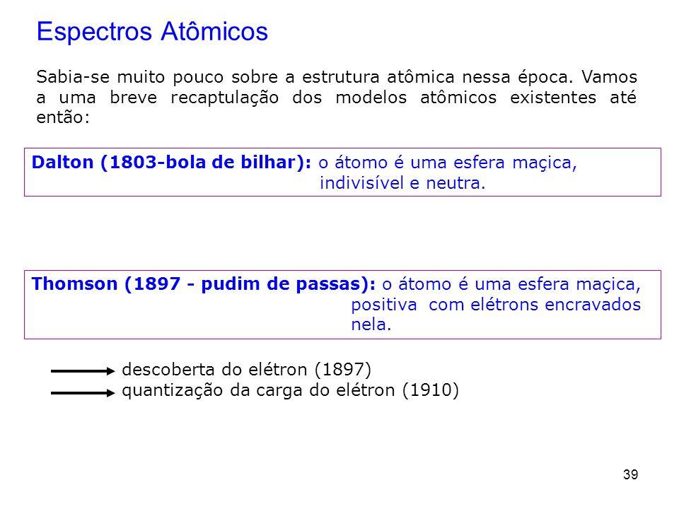 Espectros Atômicos