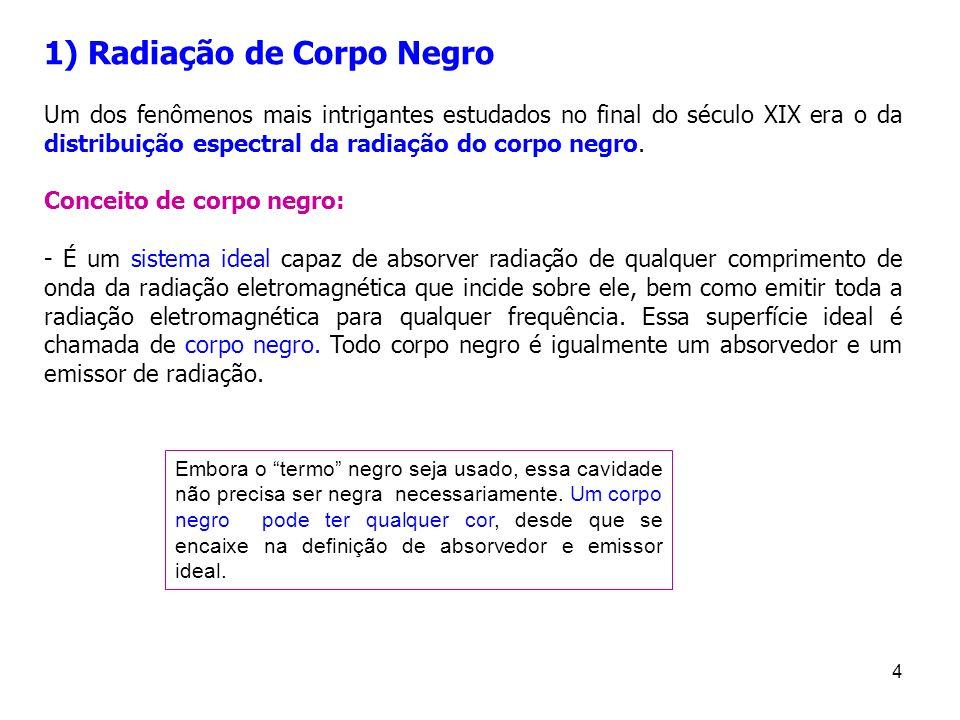 1) Radiação de Corpo Negro