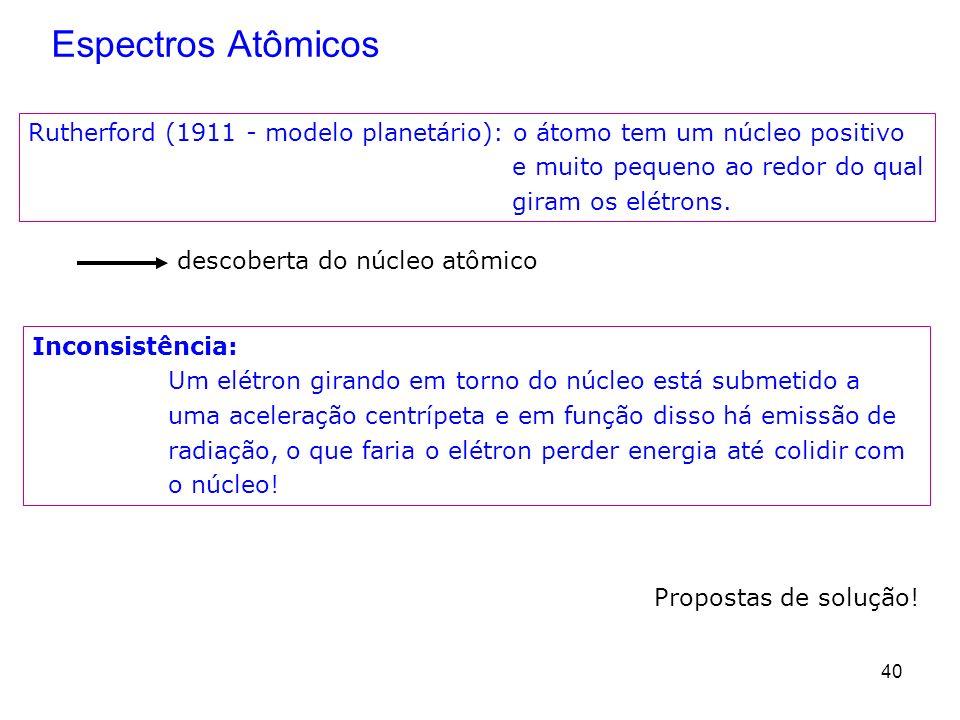 Espectros Atômicos Rutherford (1911 - modelo planetário): o átomo tem um núcleo positivo. e muito pequeno ao redor do qual.