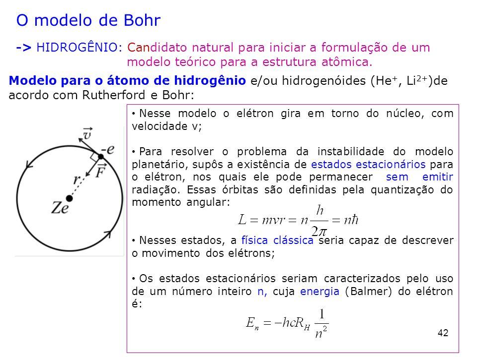 O modelo de Bohr -> HIDROGÊNIO: Candidato natural para iniciar a formulação de um modelo teórico para a estrutura atômica.