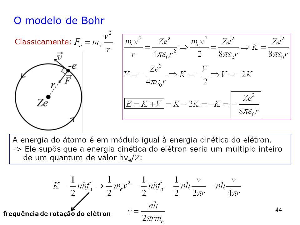 O modelo de Bohr Classicamente: