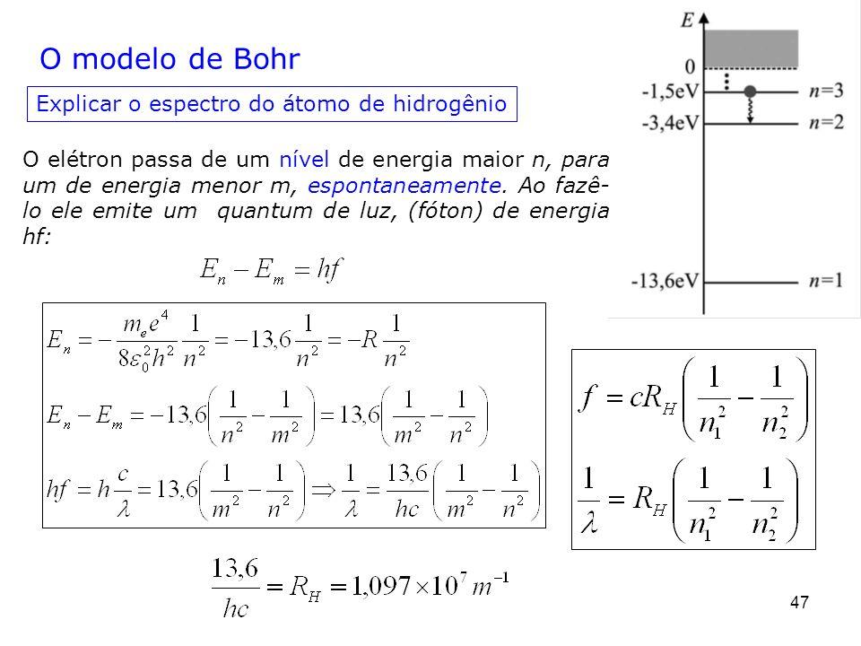 O modelo de Bohr Explicar o espectro do átomo de hidrogênio