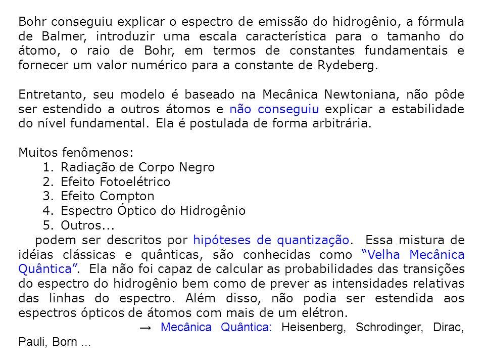 Bohr conseguiu explicar o espectro de emissão do hidrogênio, a fórmula de Balmer, introduzir uma escala característica para o tamanho do átomo, o raio de Bohr, em termos de constantes fundamentais e fornecer um valor numérico para a constante de Rydeberg.