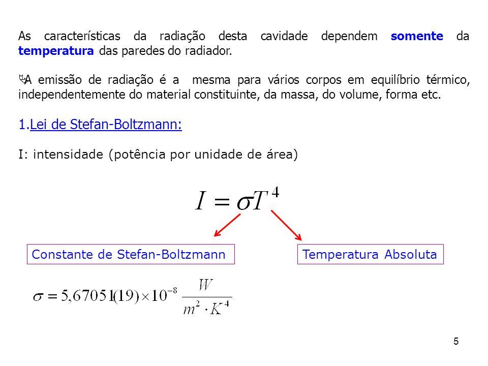 Lei de Stefan-Boltzmann:
