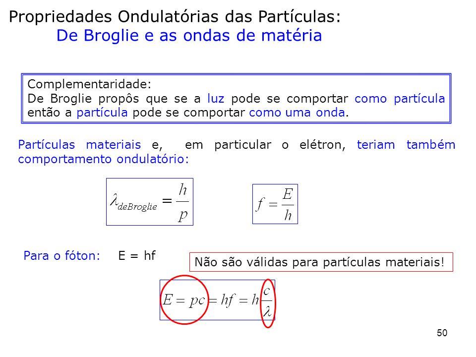 Propriedades Ondulatórias das Partículas: