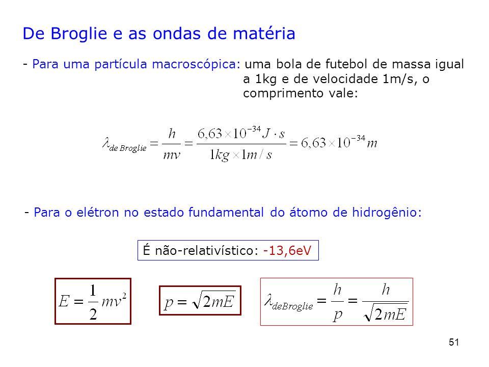 De Broglie e as ondas de matéria