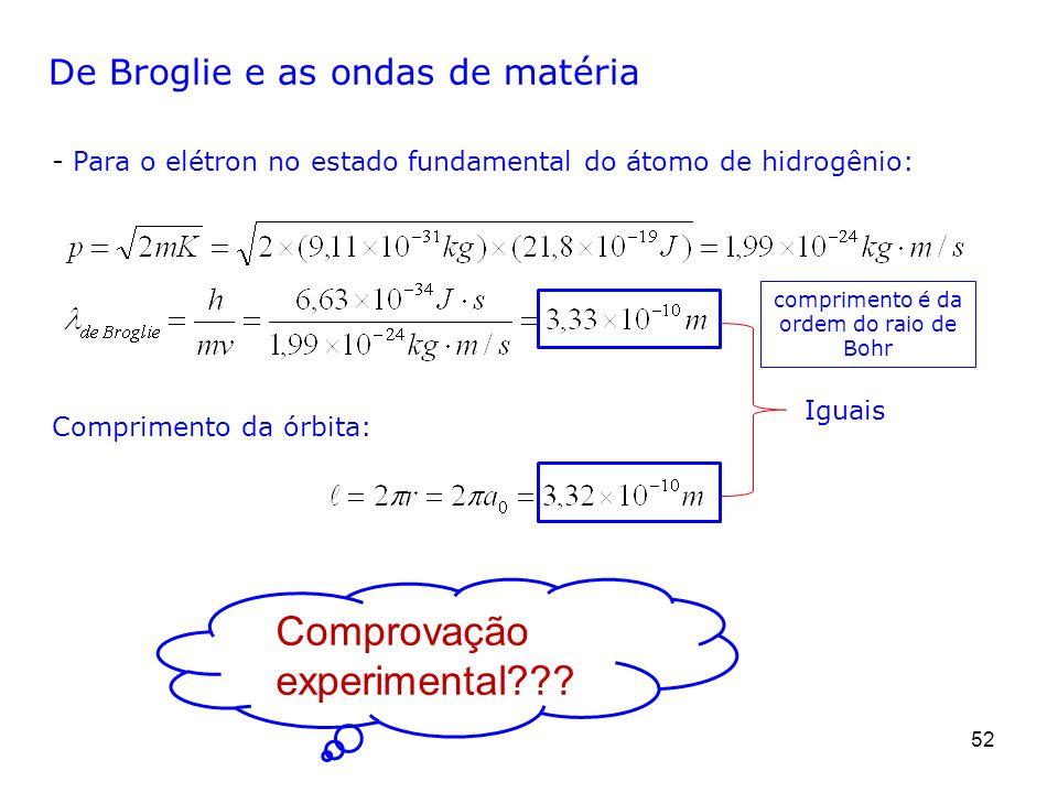 comprimento é da ordem do raio de Bohr