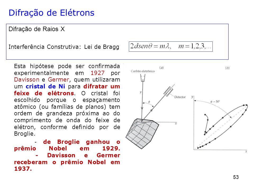 Difração de Elétrons Difração de Raios X