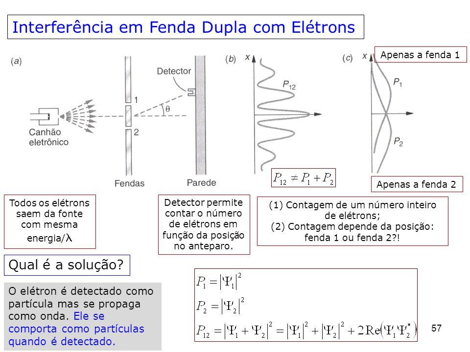 Interferência em Fenda Dupla com Elétrons
