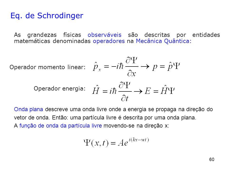 Eq. de Schrodinger As grandezas físicas observáveis são descritas por entidades matemáticas denominadas operadores na Mecânica Quântica: