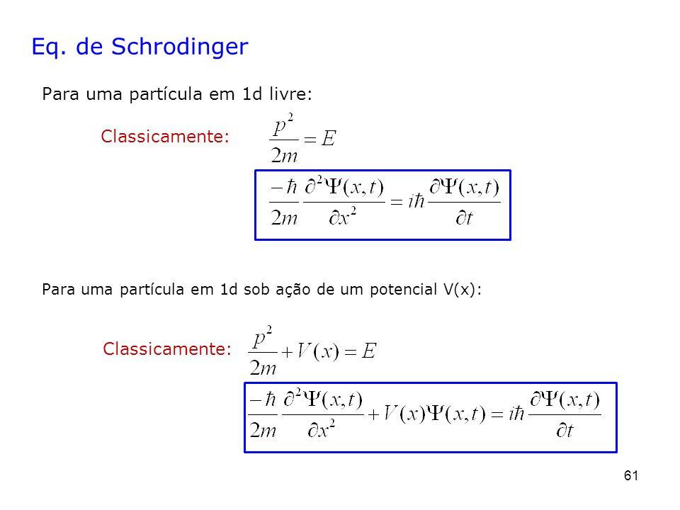 Eq. de Schrodinger Para uma partícula em 1d livre: Classicamente: