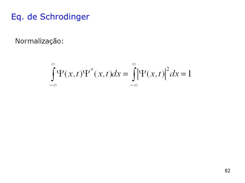 Eq. de Schrodinger Normalização: