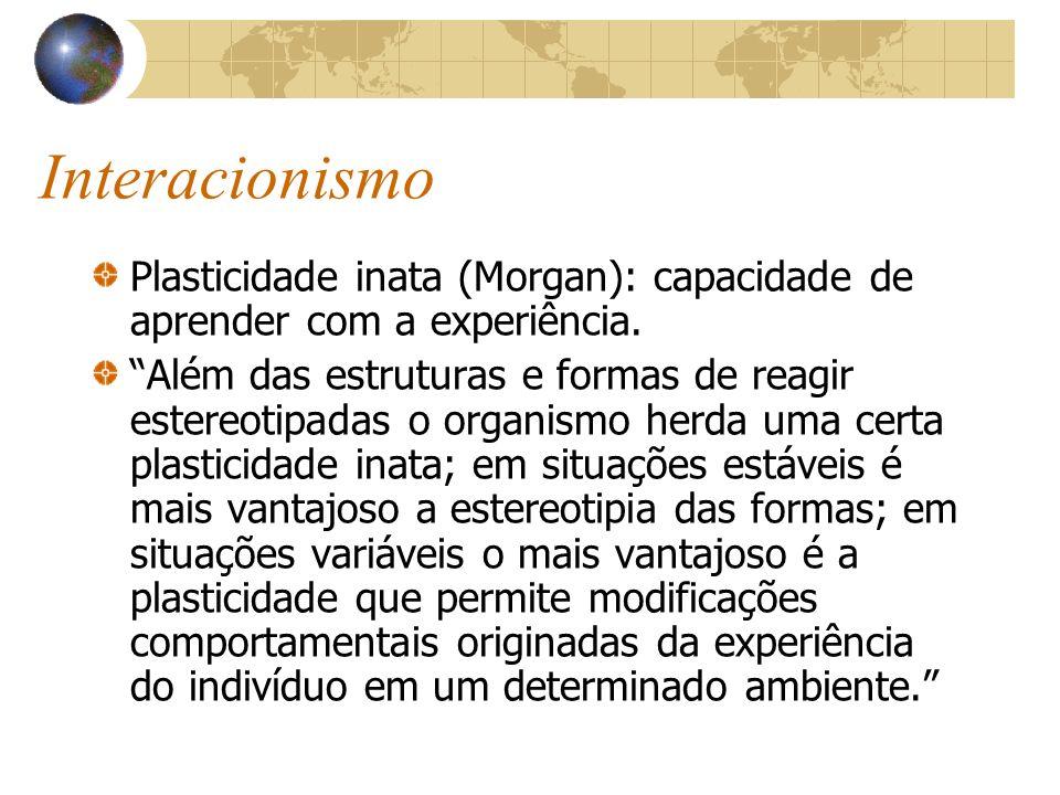 Interacionismo Plasticidade inata (Morgan): capacidade de aprender com a experiência.
