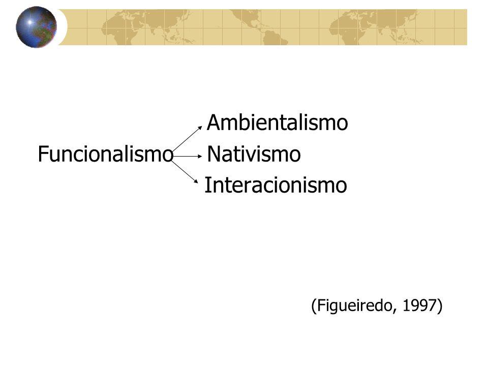 Funcionalismo Nativismo Interacionismo