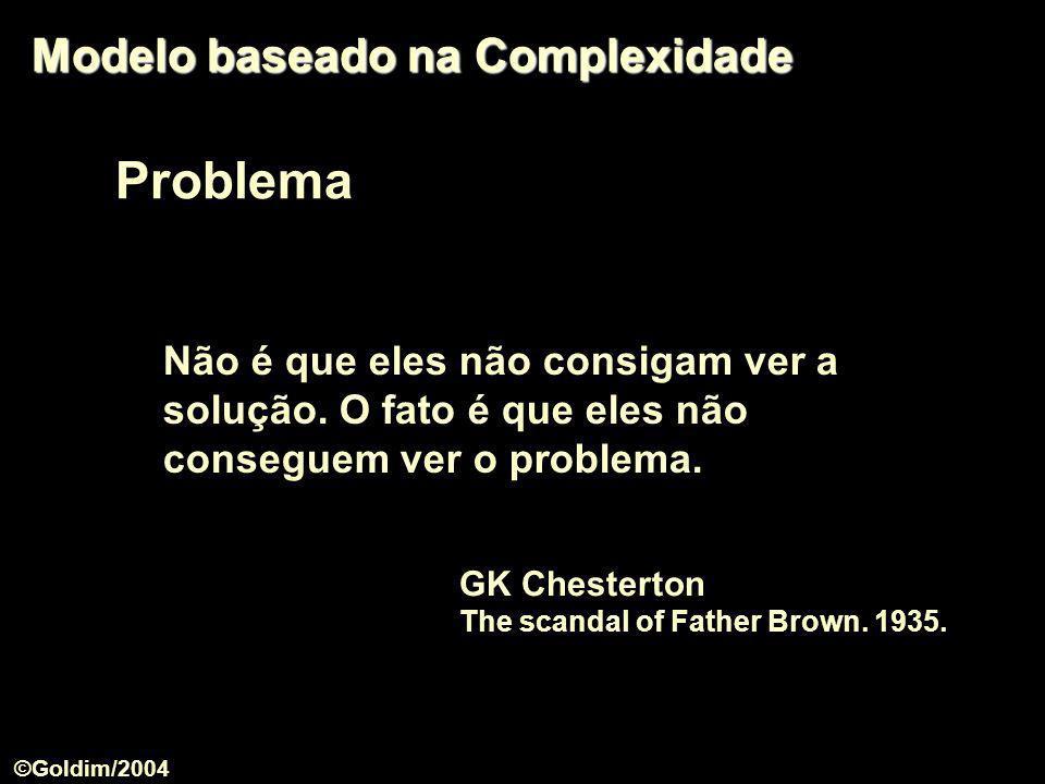 Problema Modelo baseado na Complexidade