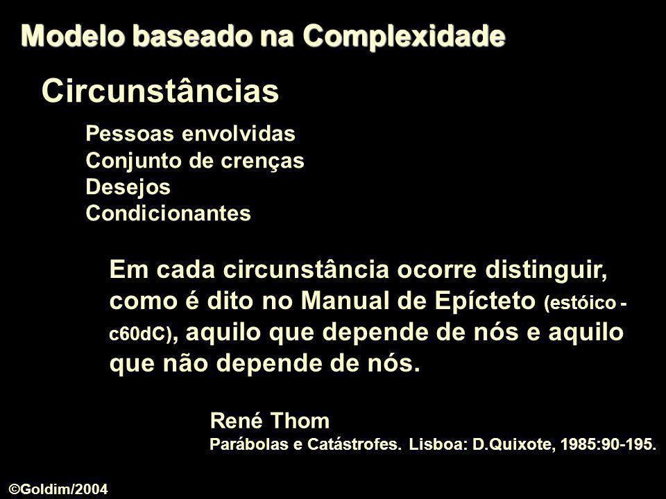 Circunstâncias Modelo baseado na Complexidade