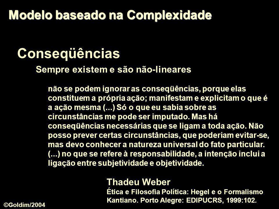 Conseqüências Modelo baseado na Complexidade