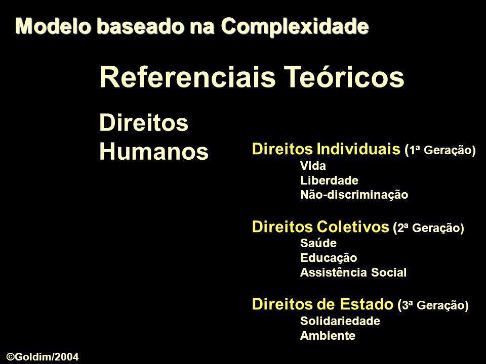 Referenciais Teóricos