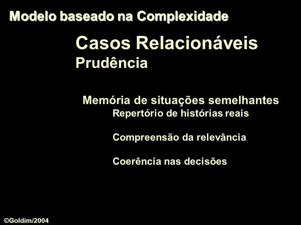 Casos Relacionáveis Prudência Modelo baseado na Complexidade
