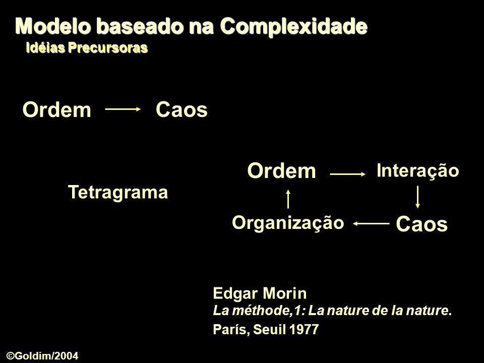 Modelo baseado na Complexidade Modelo baseado na Complexidade
