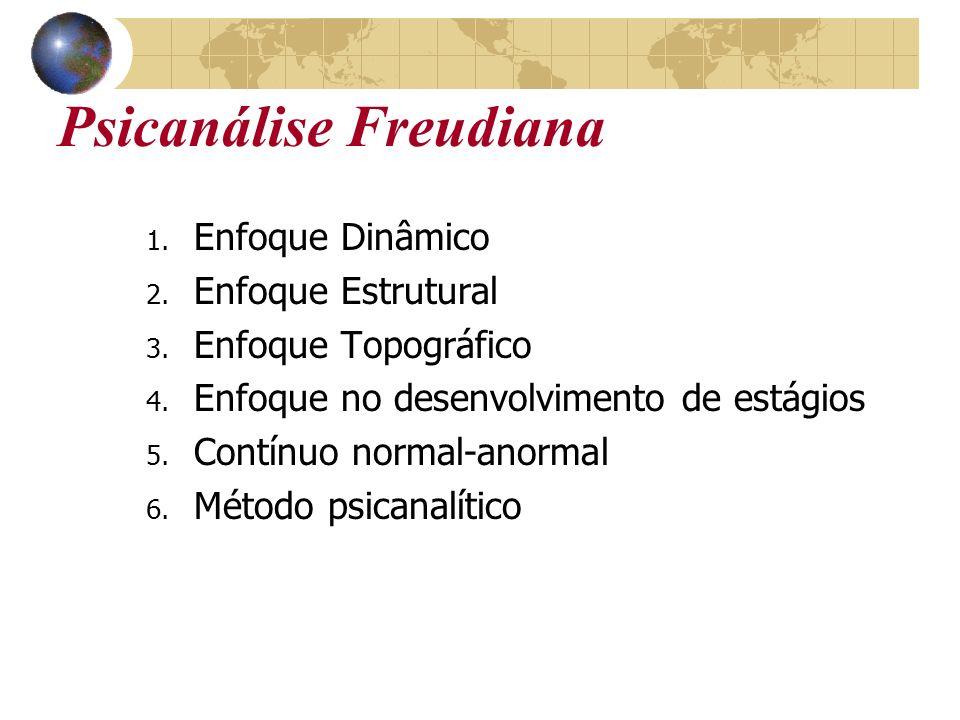 Psicanálise Freudiana