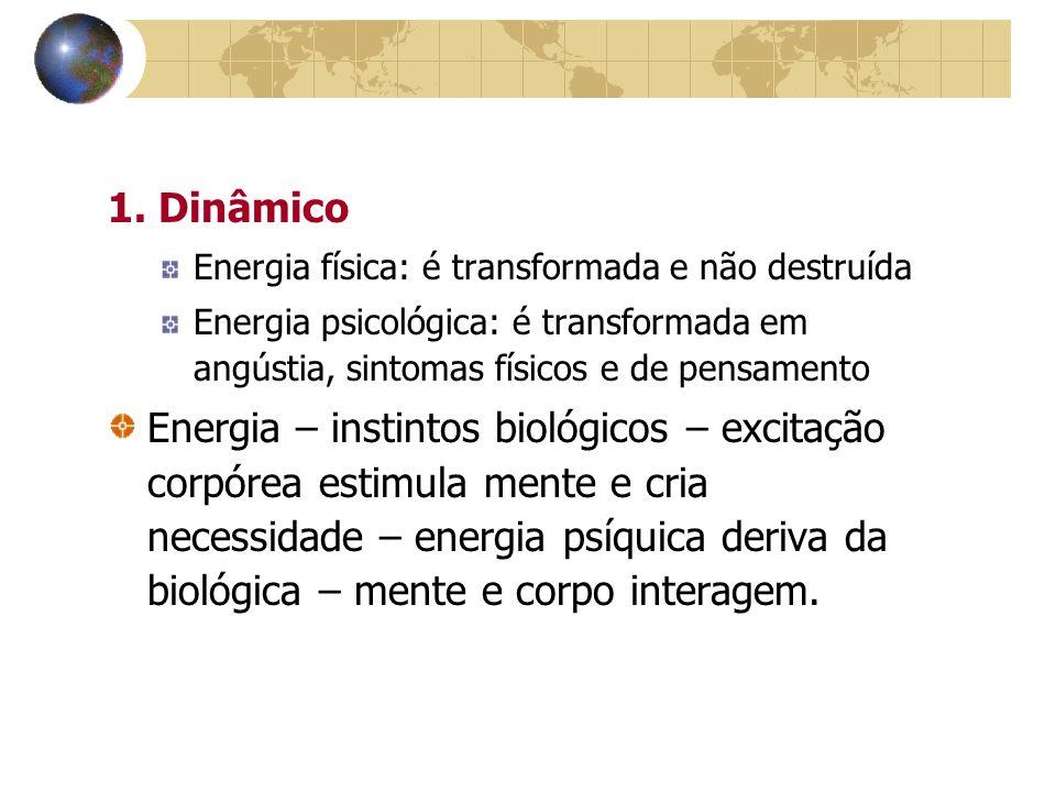 1. Dinâmico Energia física: é transformada e não destruída. Energia psicológica: é transformada em angústia, sintomas físicos e de pensamento.