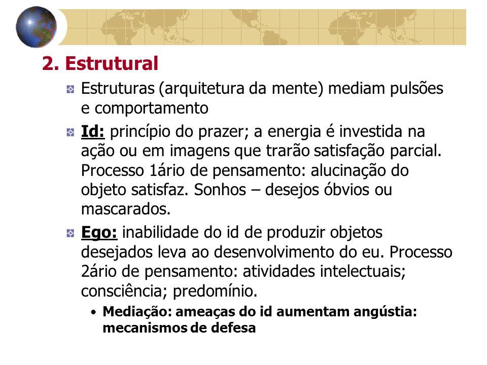 2. Estrutural Estruturas (arquitetura da mente) mediam pulsões e comportamento.