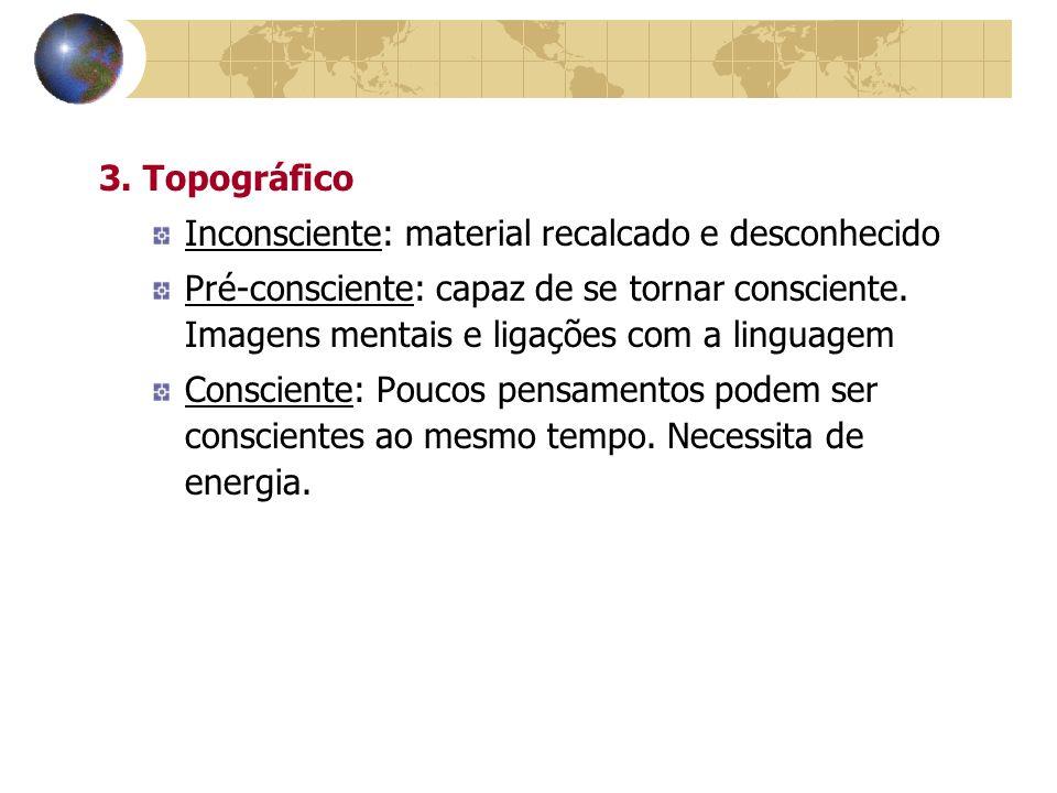 3. Topográfico Inconsciente: material recalcado e desconhecido.