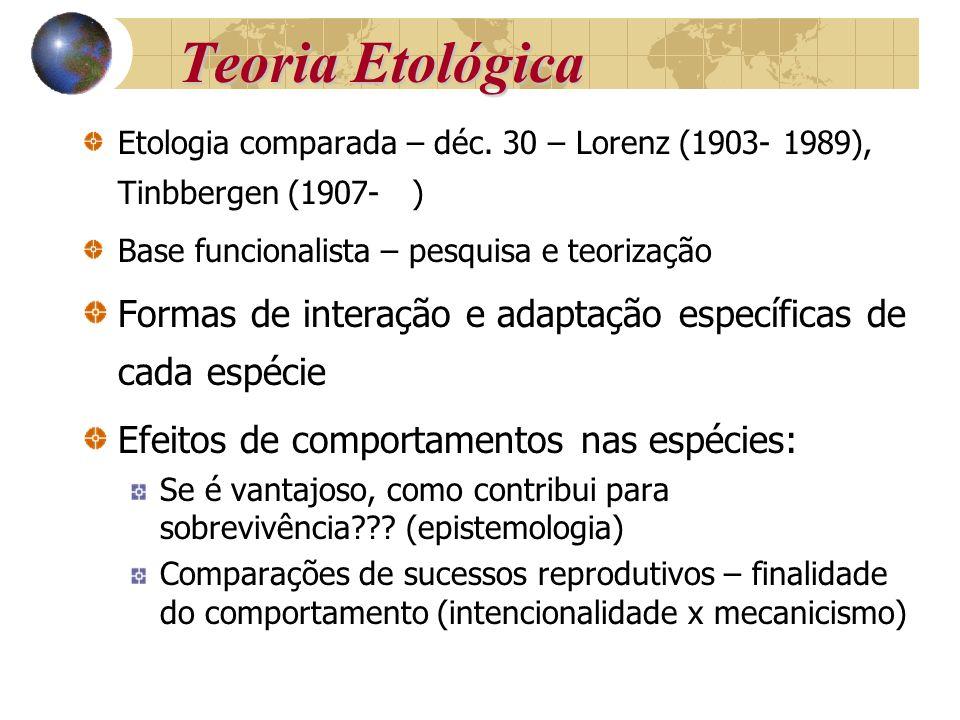 Teoria Etológica Etologia comparada – déc. 30 – Lorenz (1903- 1989), Tinbbergen (1907- ) Base funcionalista – pesquisa e teorização.