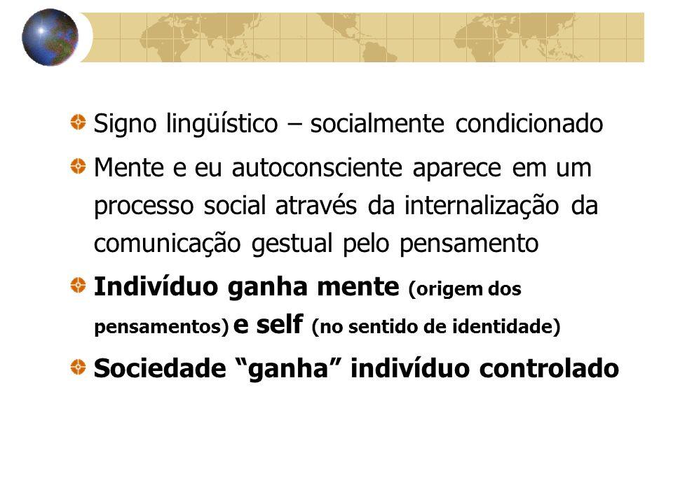 Signo lingüístico – socialmente condicionado