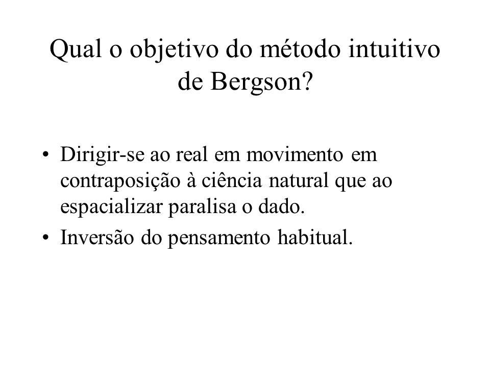 Qual o objetivo do método intuitivo de Bergson