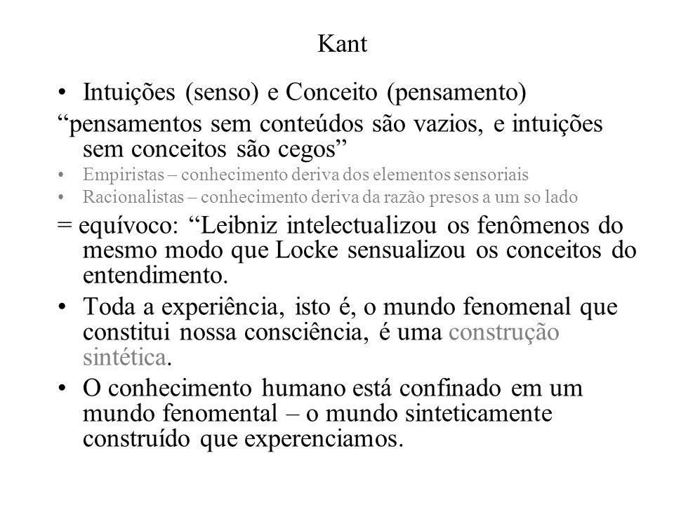 Intuições (senso) e Conceito (pensamento)