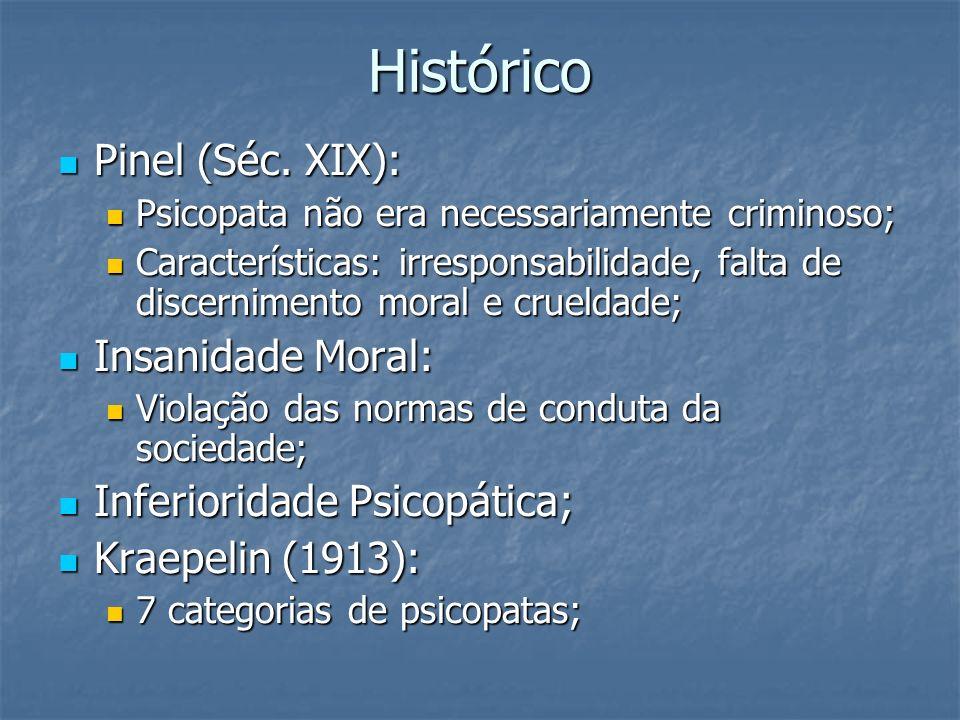 Histórico Pinel (Séc. XIX): Insanidade Moral: