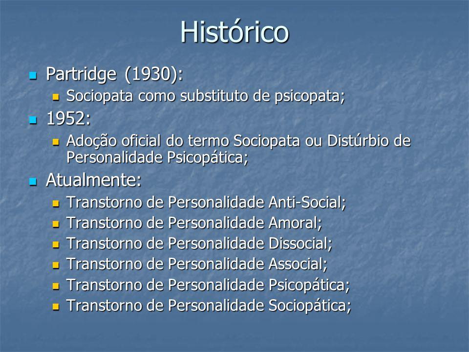Histórico Partridge (1930): 1952: Atualmente: