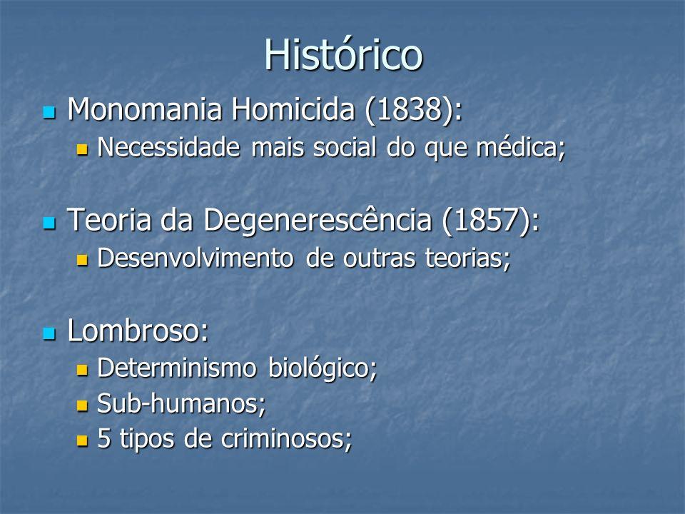 Histórico Monomania Homicida (1838): Teoria da Degenerescência (1857):