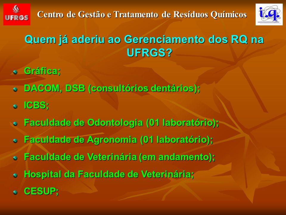 Quem já aderiu ao Gerenciamento dos RQ na UFRGS