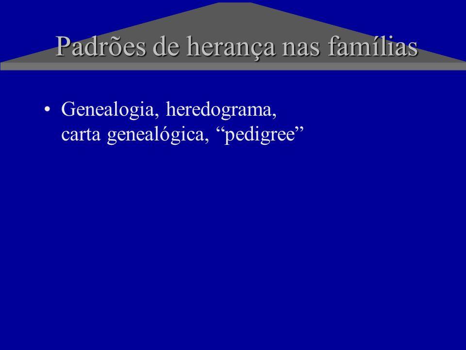 Padrões de herança nas famílias