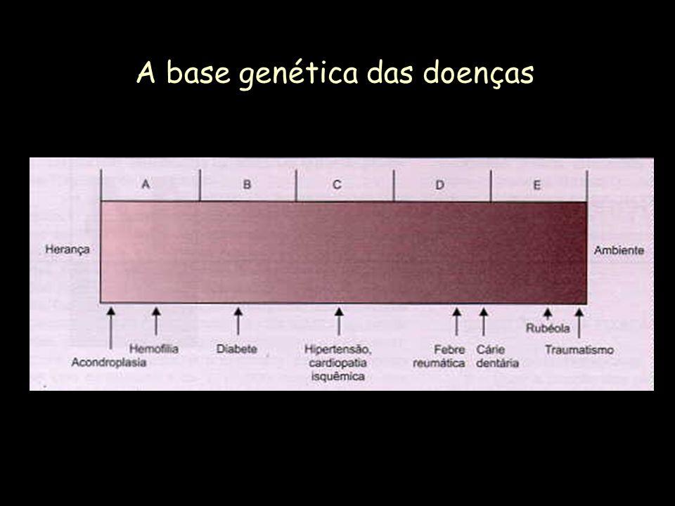 A base genética das doenças