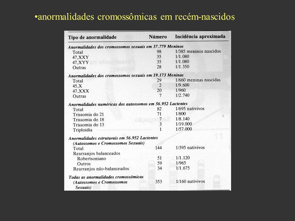anormalidades cromossômicas em recém-nascidos