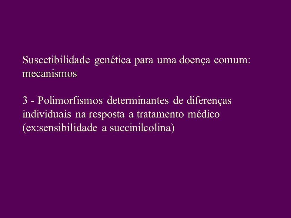 Suscetibilidade genética para uma doença comum: mecanismos
