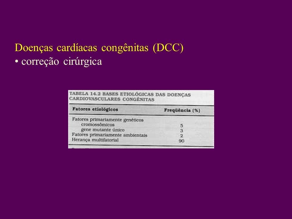 Doenças cardíacas congênitas (DCC)