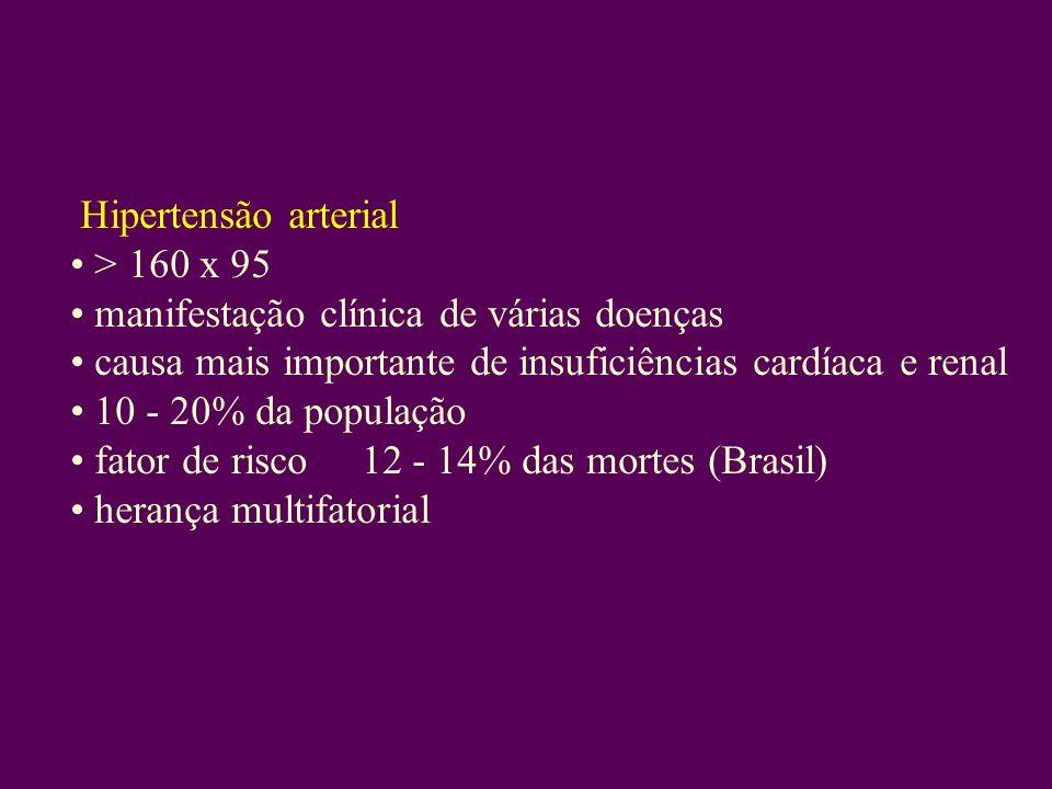 Hipertensão arterial > 160 x 95. manifestação clínica de várias doenças. causa mais importante de insuficiências cardíaca e renal.