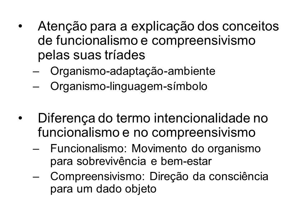 Atenção para a explicação dos conceitos de funcionalismo e compreensivismo pelas suas tríades
