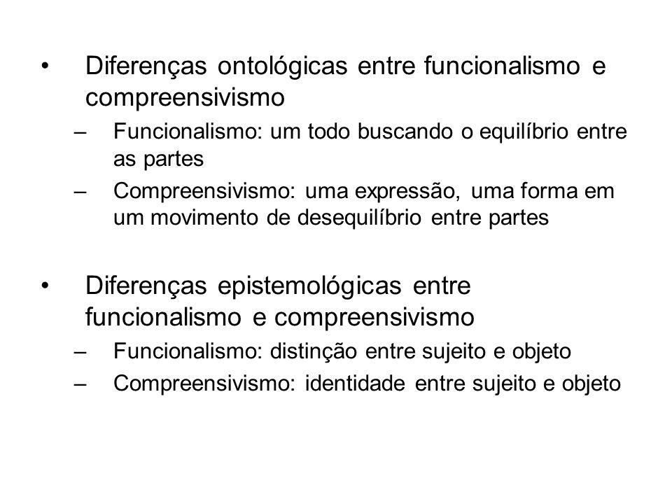 Diferenças ontológicas entre funcionalismo e compreensivismo
