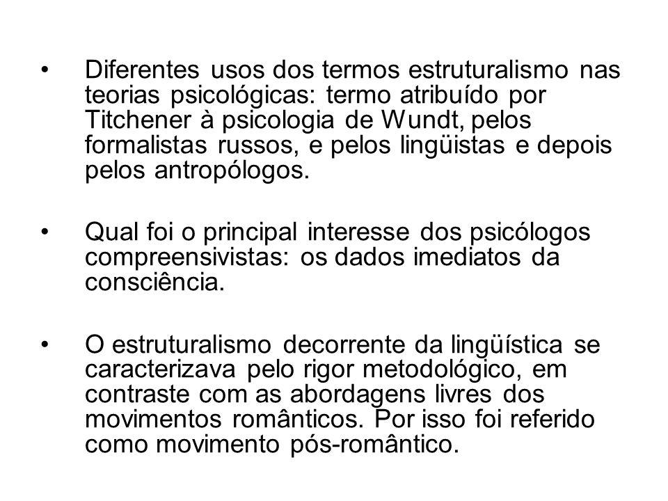 Diferentes usos dos termos estruturalismo nas teorias psicológicas: termo atribuído por Titchener à psicologia de Wundt, pelos formalistas russos, e pelos lingüistas e depois pelos antropólogos.