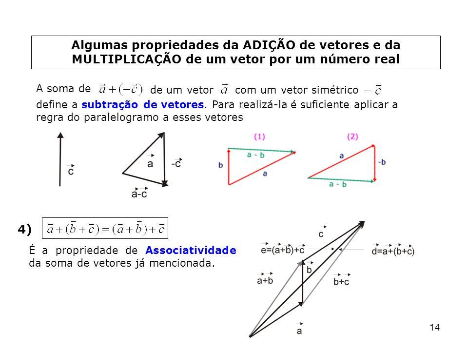 Algumas propriedades da ADIÇÃO de vetores e da MULTIPLICAÇÃO de um vetor por um número real
